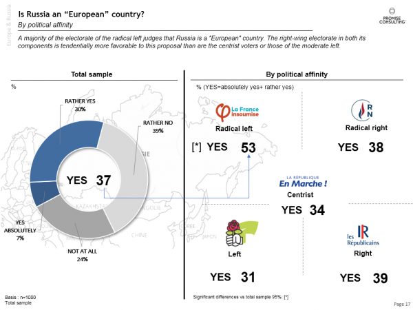panel,promiseconsulting,panelonthewebpro,opinionlab,poll,opinion,french,russia,russian,putin,macron