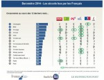 alccols, elections, municipales, français
