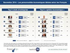 Francois Lenglet, Xavier Niel, Michel Edouard Leclerc, Chrstine Lagarde, Kosciusko-Morizet